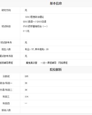 药剂学科目_药剂学专业考研面试问题【全】