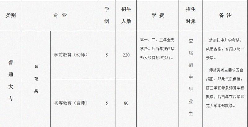 2019年孝泉师范学校招生简章