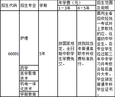 雅安职业学校初中起点五年制招生专业