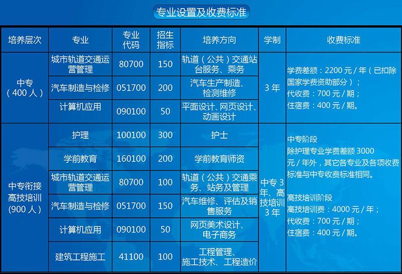 重庆工业管理学校专业设置及收费标准