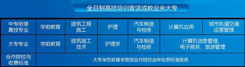 重庆市工业管理职业学校2019年招生资讯