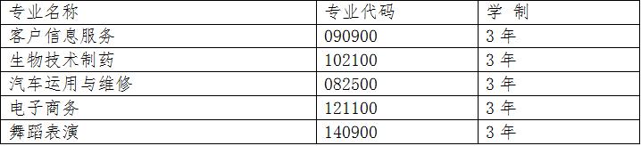贵阳经济技术学校2019年专业招生计划
